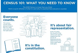 Census 101: What You Need To Know